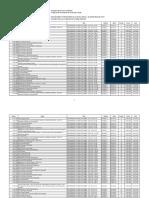 Citacion Exhibicion Pruebas Escritas.pdf