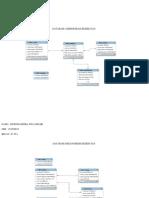 Database Administrasi Kesehatan