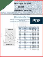 BSPT_R_Thread.pdf