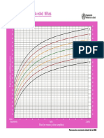 perimetro cefalica en niñas sip.pdf