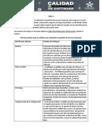 Ejemplo Plan de Pruebas Para El Modulo de Registro de La Plataforma Sofia Plus