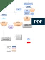 CONCEPT-MAP-HYPERCALCEMIA-PART-2.docx