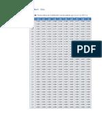 Tablas_DeLaVara_DisExp.pdf
