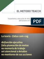 El Metodo Teacch-div Español