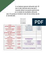 Trabajo de Analisis Financiero 1