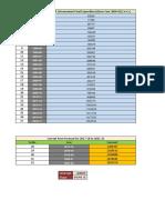 gdp data 1