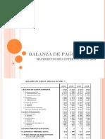 Balanza de Pagos 2019