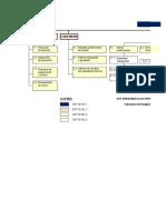 EDT - Proyecto Puente