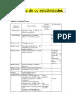correlativas-lengua-y-literatura.doc