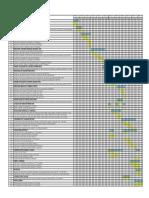 PROGRAMACION GANTT PRUEBA.pdf