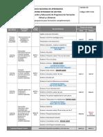 Cronograma EDW Level 1(2)