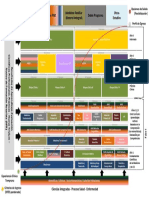 Mapa Curricular Medicina