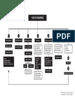 PLAN_DE_BRANDING.pdf