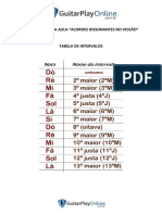 MaterialComplementar-Acordesdissonantesnoviolao