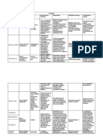 Resumen Micología,Parasitología, Virología