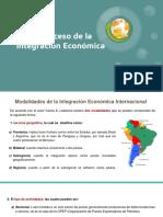 2.4 El Proceso de Integración Económica