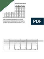 f292 june 2014 case study