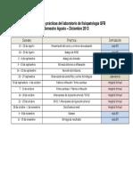 Calendario de Practicas Laboratorio Fisiopatologia