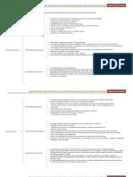 Características Más Relevantes de La Docencia Presencial y de La Asesoría en Línea