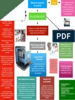 Sistema de gestacionales de documentos