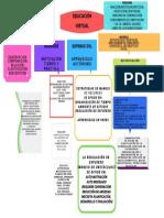 S3.A1. Aprendizaje autónomo y estrategias cognitivas.