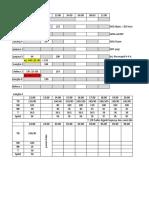 Catatan GDS Dan TTV