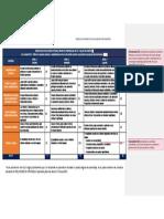 3. Anexo 02_formato Rubrica de Evaluacion Por Competencias