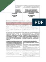 Comparacion de Estructura y Comunicacion