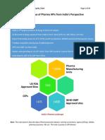 Pharma API Domain_India