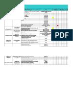 KPI HRD GHC