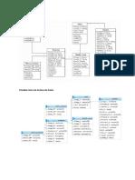 Diagrama de Clases, Fisico BD