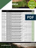 PANELES Listaprecio Productoestandar RMyVA 4trimestre2017 Rev7