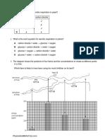 Respiration (Multiple Choice) QP.pdf
