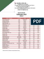 FEB_DEALS FOR AGCI CLIENTS.docx