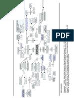 Davenport - organizational decision making.pdf