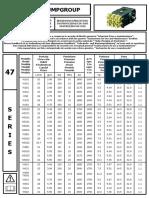 IP SA151 Pump User Manual
