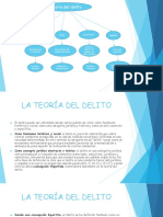 LA TEORÍA DEL DELITO II(1)