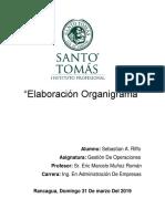 Organigrama Gestion de Operaciones