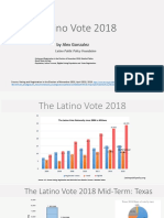 The Latino Vote in 2018 by State and Voter Registration
