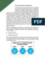 Modelos Del Proceso Comunicativo
