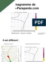 Lémagramme-de-Météo-Parapente.com_.pdf