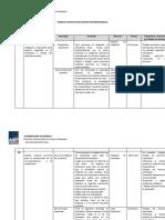 Plan de intervención sesión a sesión Cálculo (1).docx