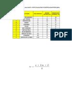 Programación- Método Pert