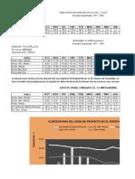 1.1.Climograma Excel