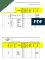 Formato Matriz de Peligros Aplicación de Herbicidas v.1