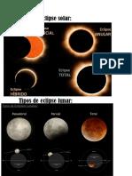 Tipos de Eclipse Solar