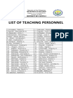 2015 List of Teaching Personnel