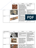 Informe Formas de Corrosion