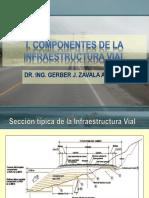 01_Componentes_de_la_Infraestructura_vial[1].ppsx