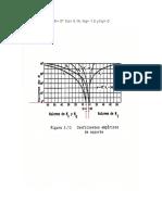 Como entrar en la Tabla de los Coeficientes.pdf